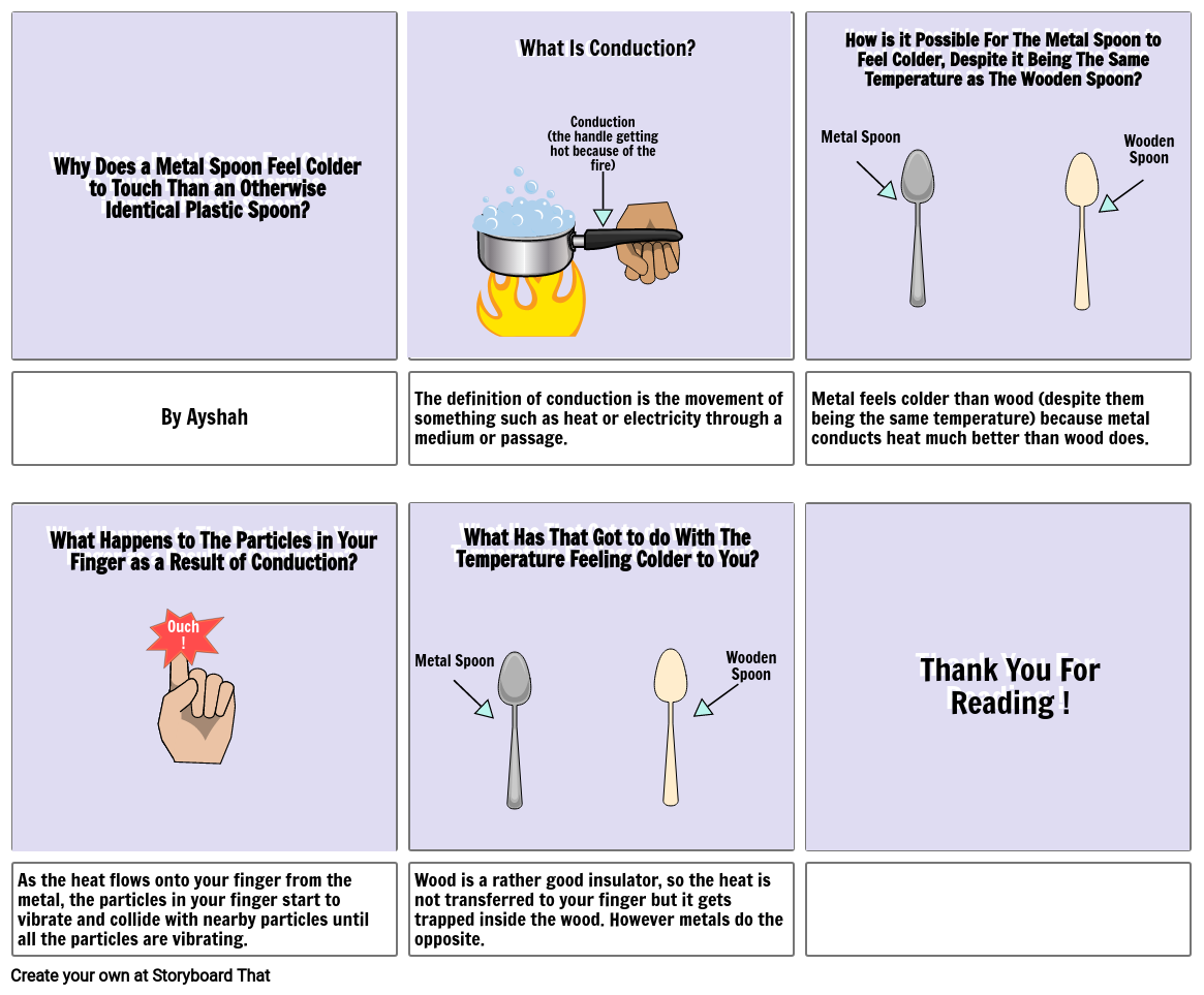 ayshah's science conduction comic strip
