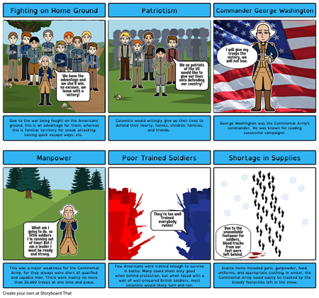 Continental Army_US History