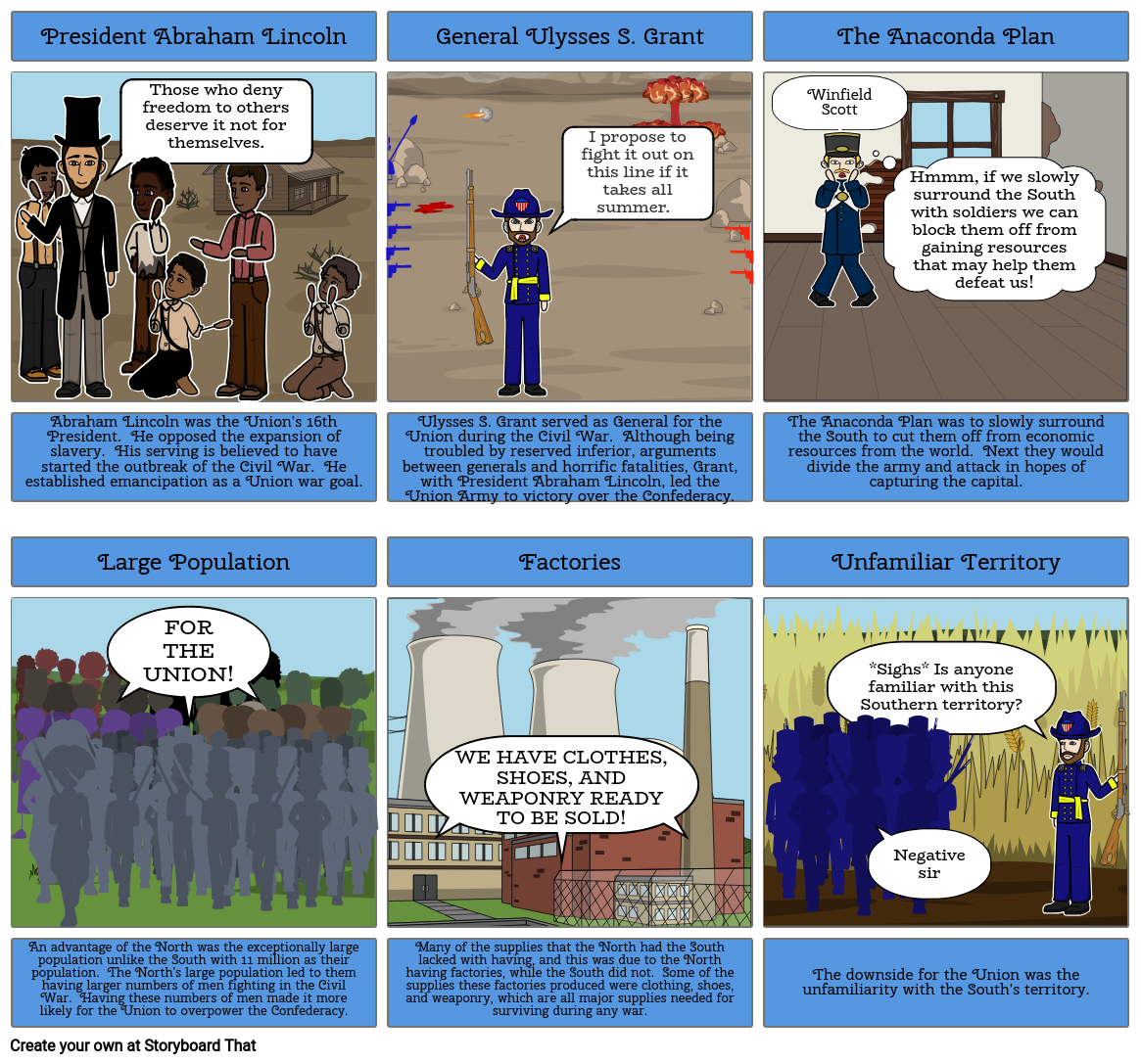 The Union During the Civil War_US History
