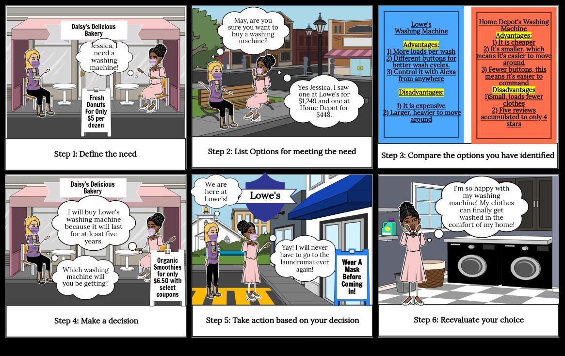Deborah Oladeji - StoryBoard Project