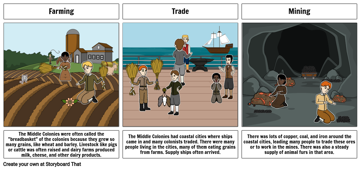 Middle Colonies Economy
