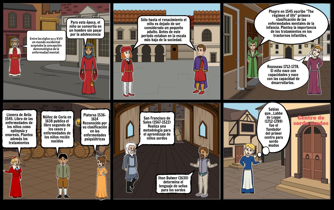 psicopatología de la niñez y la adolescencia Siglo XV al Siglo XVII