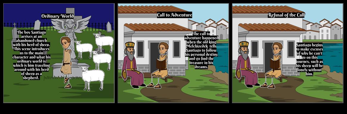 The Hero's Journey Storyboard