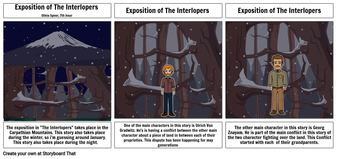Exposition of the interlopers
