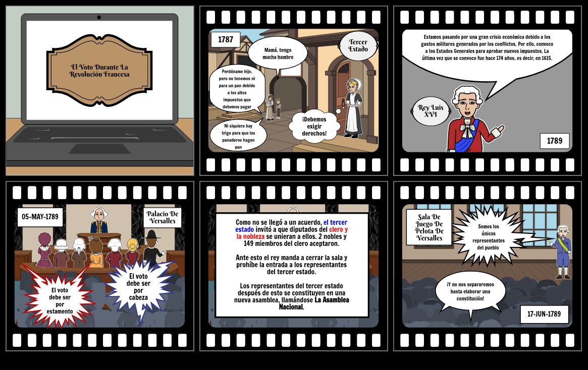 Derecho al voto durante la Revolución Francesa y Actualmente