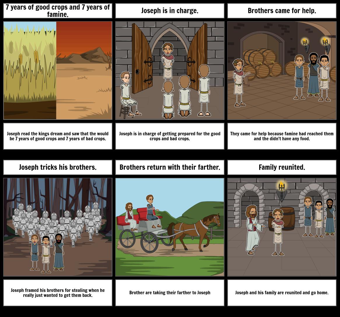 Story of Joseph part 2
