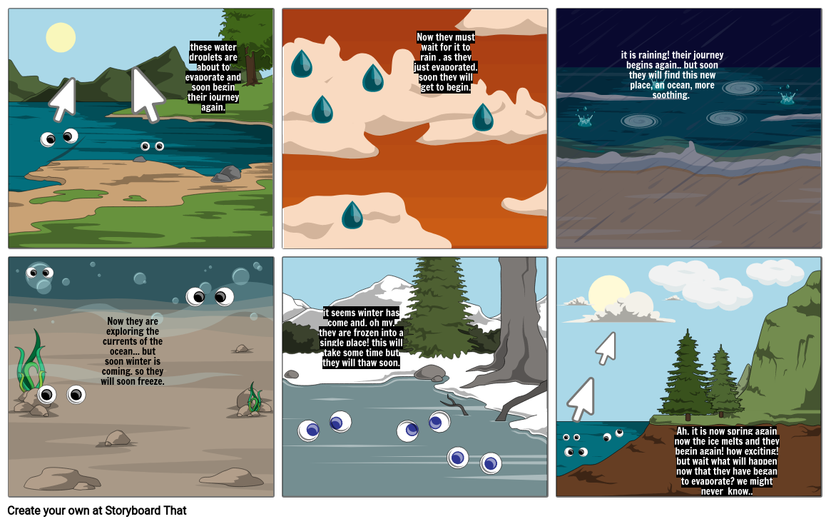 Science water cycle infografic