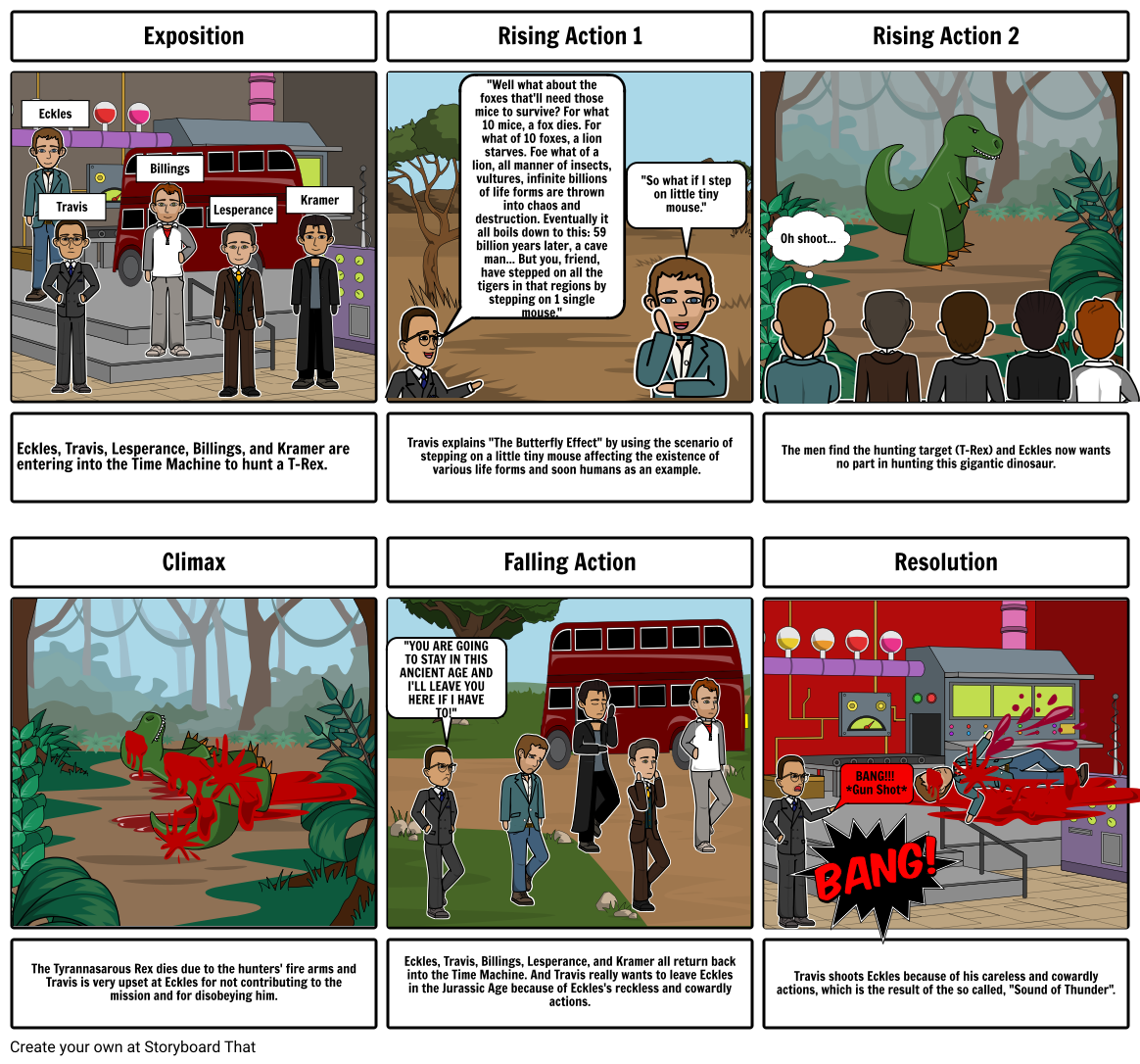 A Sound of Thunder Story Board