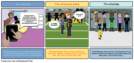 The 3 types of bullies