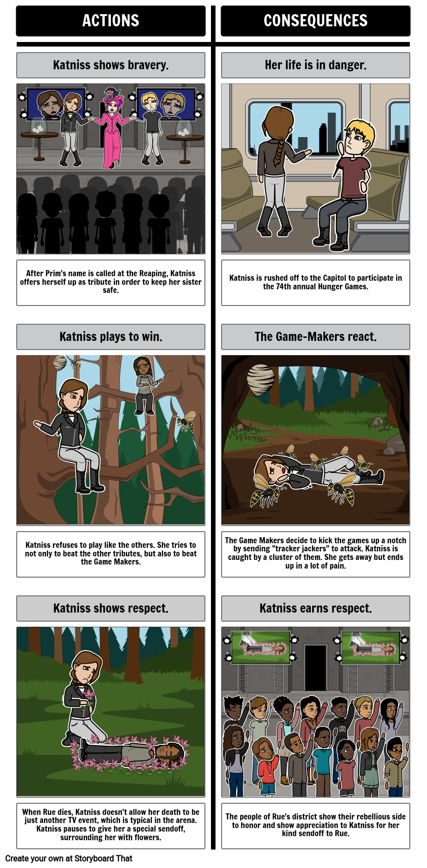 the hunger games cause and effect storyboard