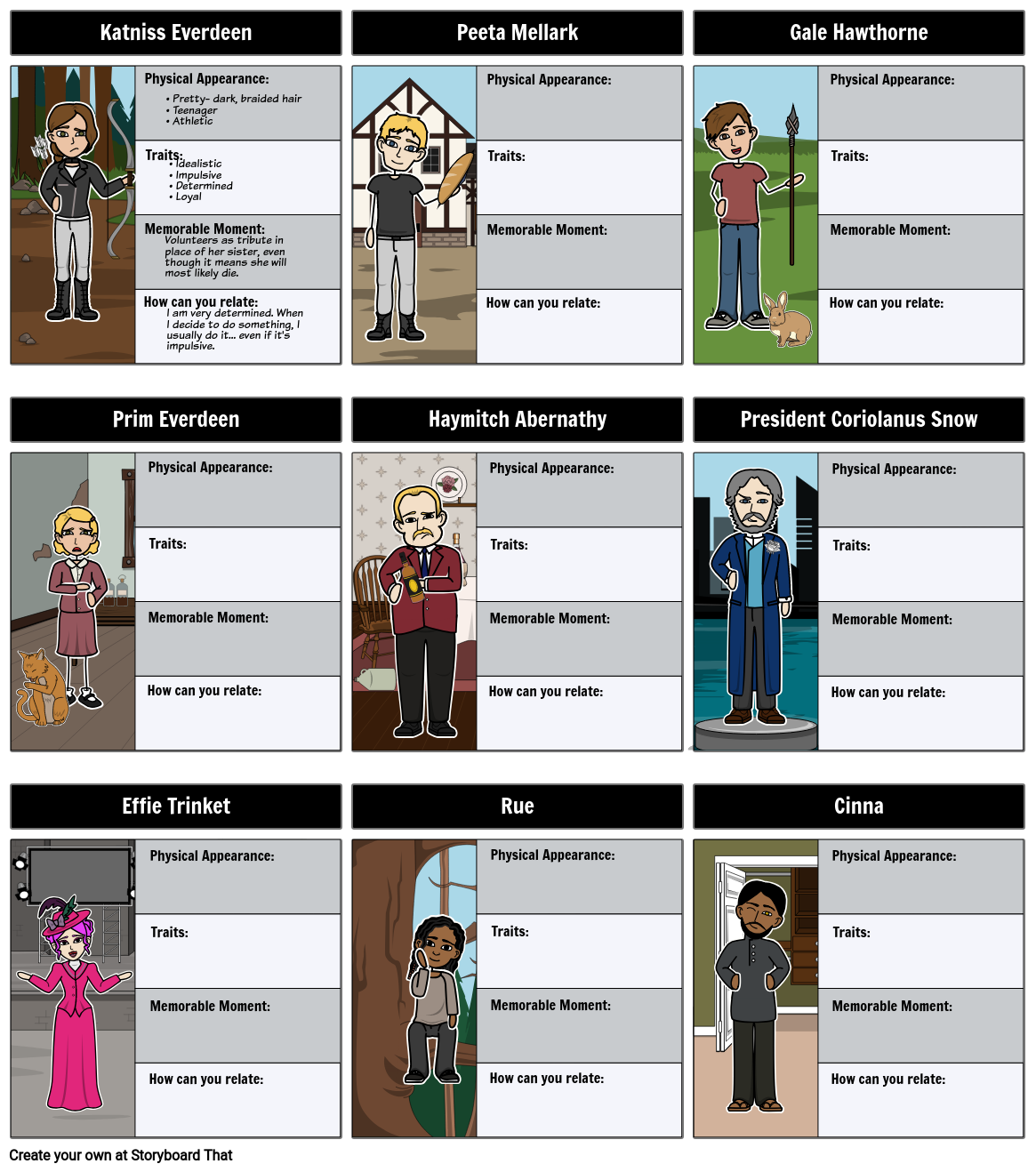 The Hunger Games Character Map Storyboard by beckyharvey