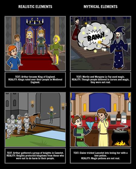 King Arthur - Fact or Fiction?