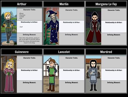 King Arthur - Character Map
