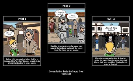 King Arthur - Scene Analysis