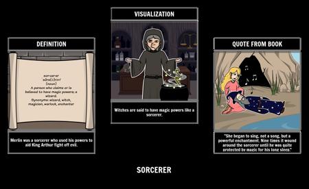 King Arthur - Vocabulary