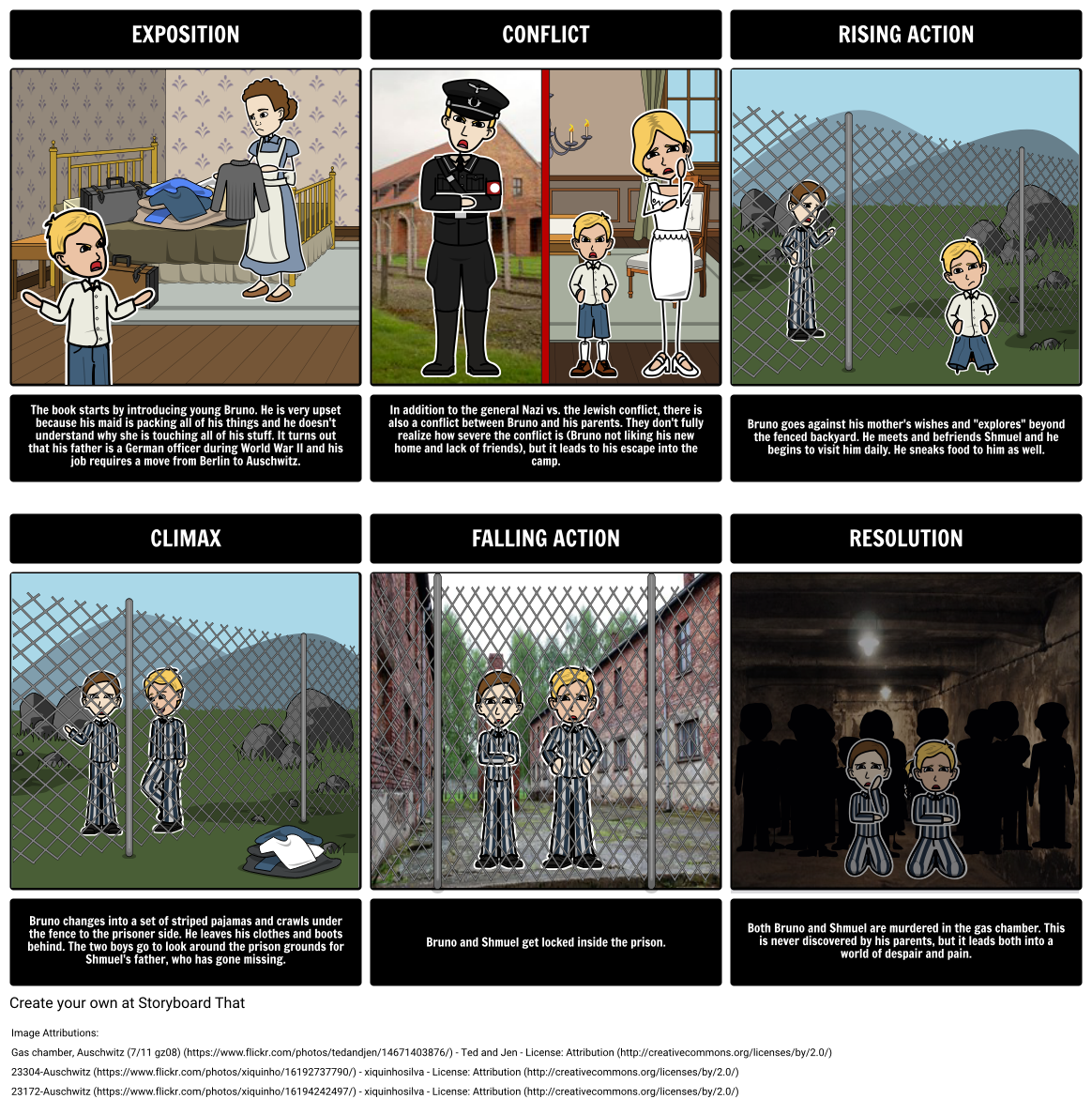 the boy in the striped pajamas by john boyne lesson plans the boy in the striped pajamas plot diagram