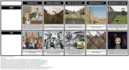 The Boy in the Striped Pajamas - Comparing the Book to the Film