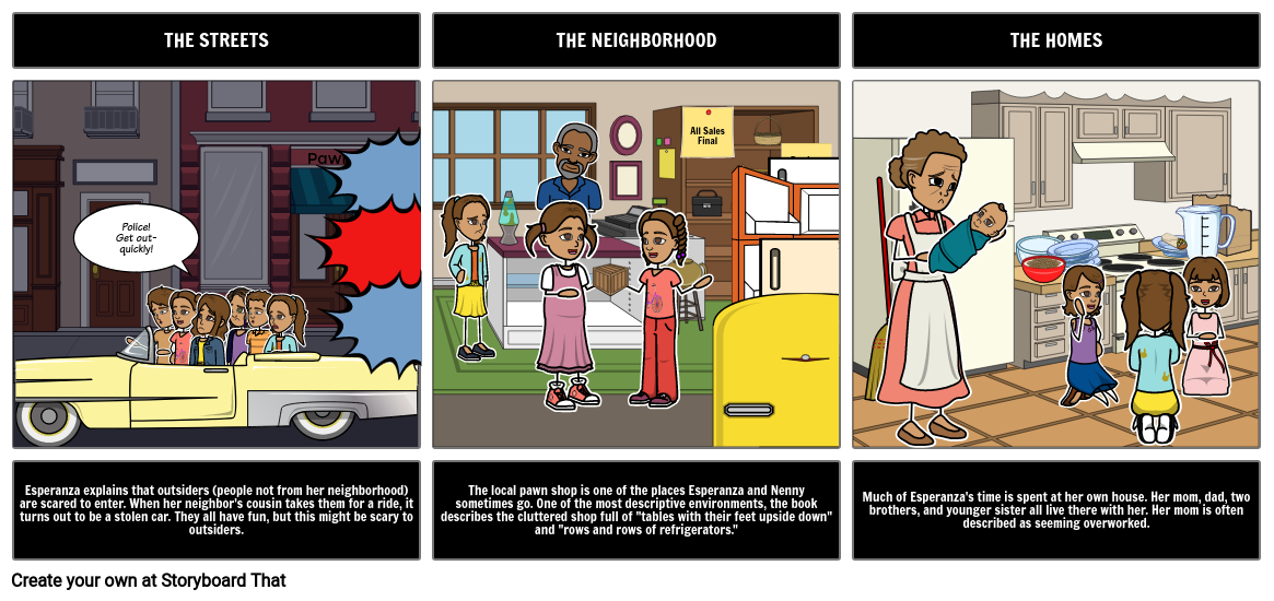 the house on mango street lesson plans activities the house on mango street settings