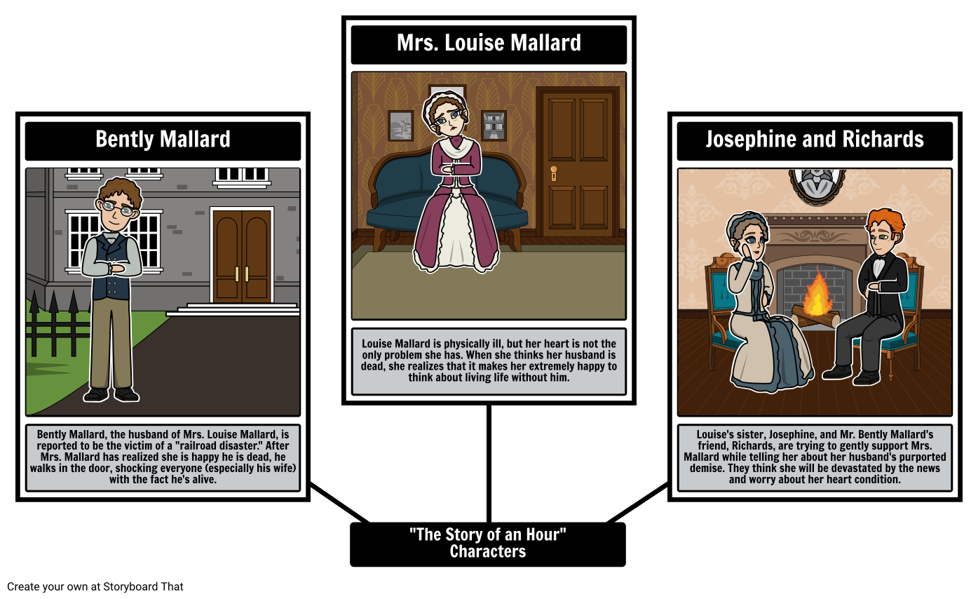 character analysis in story of an hour of mrs mallard In the story of an hour, she tries to help her sister mrs mallard cope  in the story of an hour, he is brently mallard's friend and  study-guide/character.