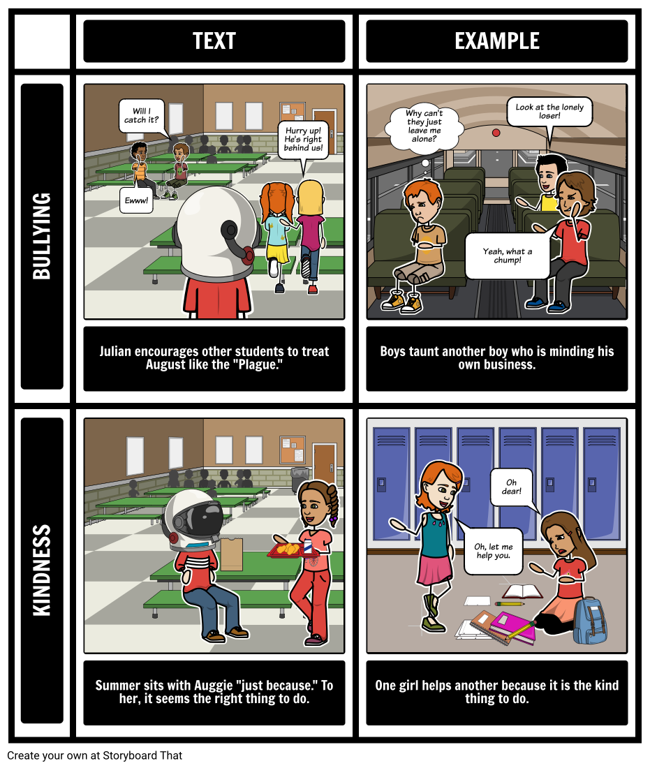 Illustrating Wonder Themes Activity