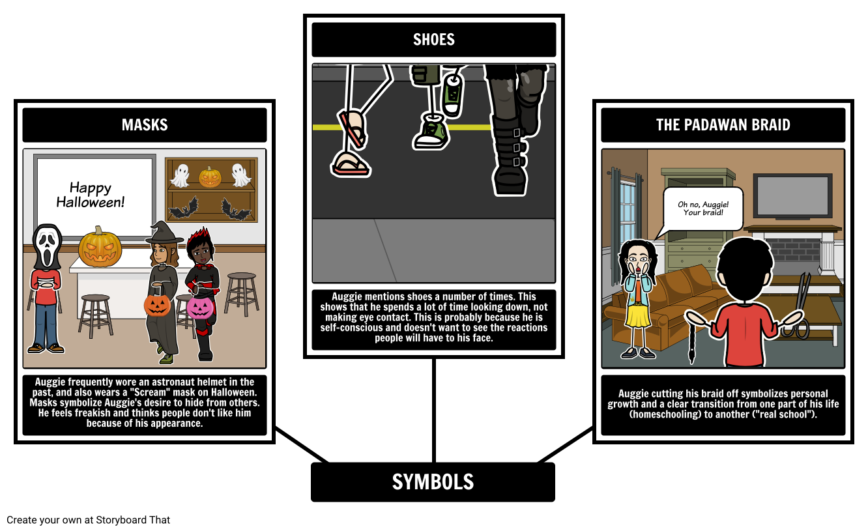 wonder symbolism storyboard by beckyharvey