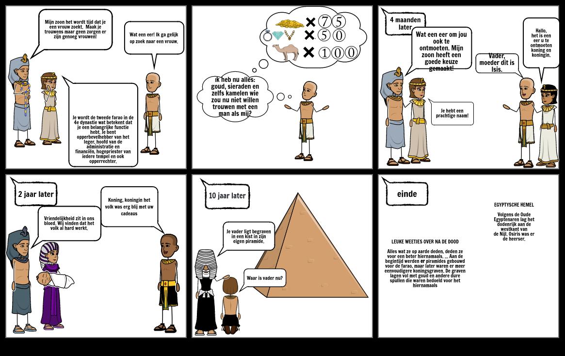 Geschiedenis stripverhaal Egyptenaren