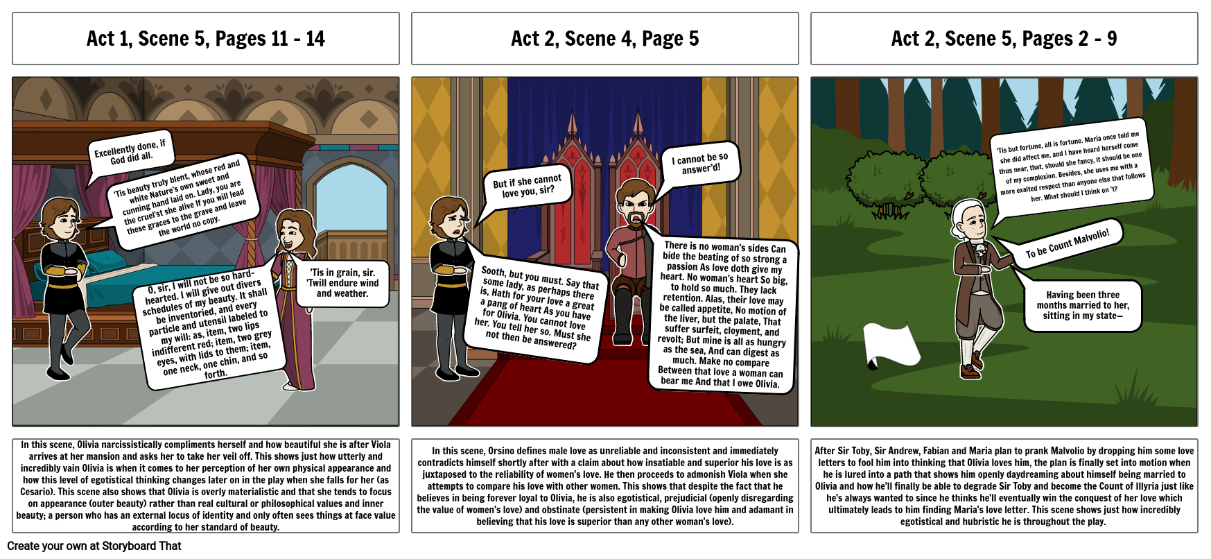 ENG1D Twelfth Night Characterisation Storyboard