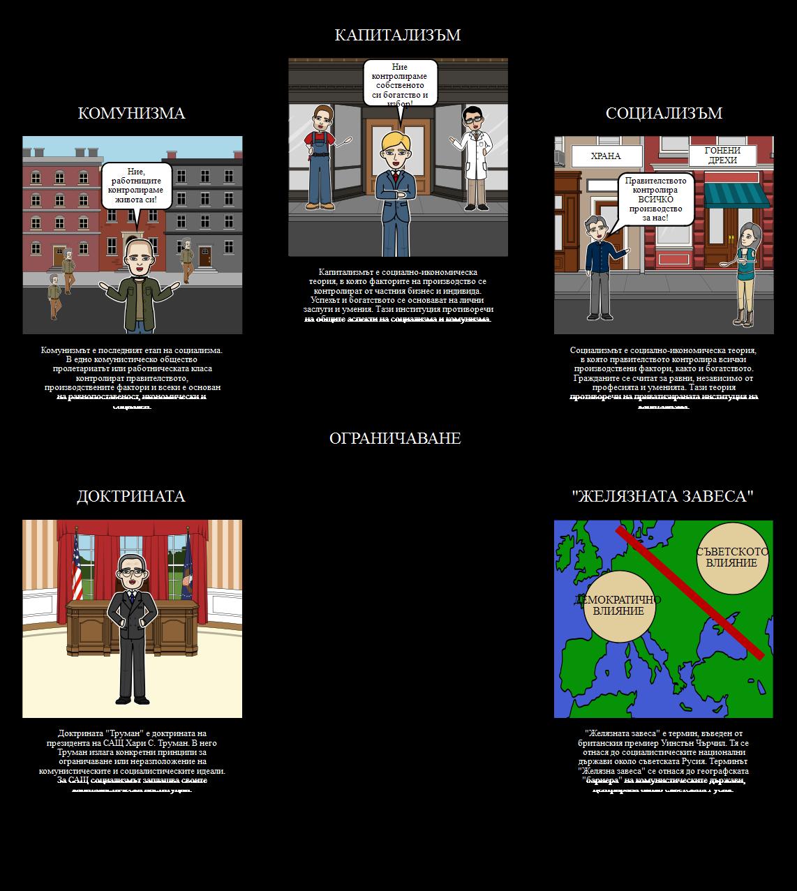 Президентството на Труман - Карта на Паяжината за Политика на Ограничаване