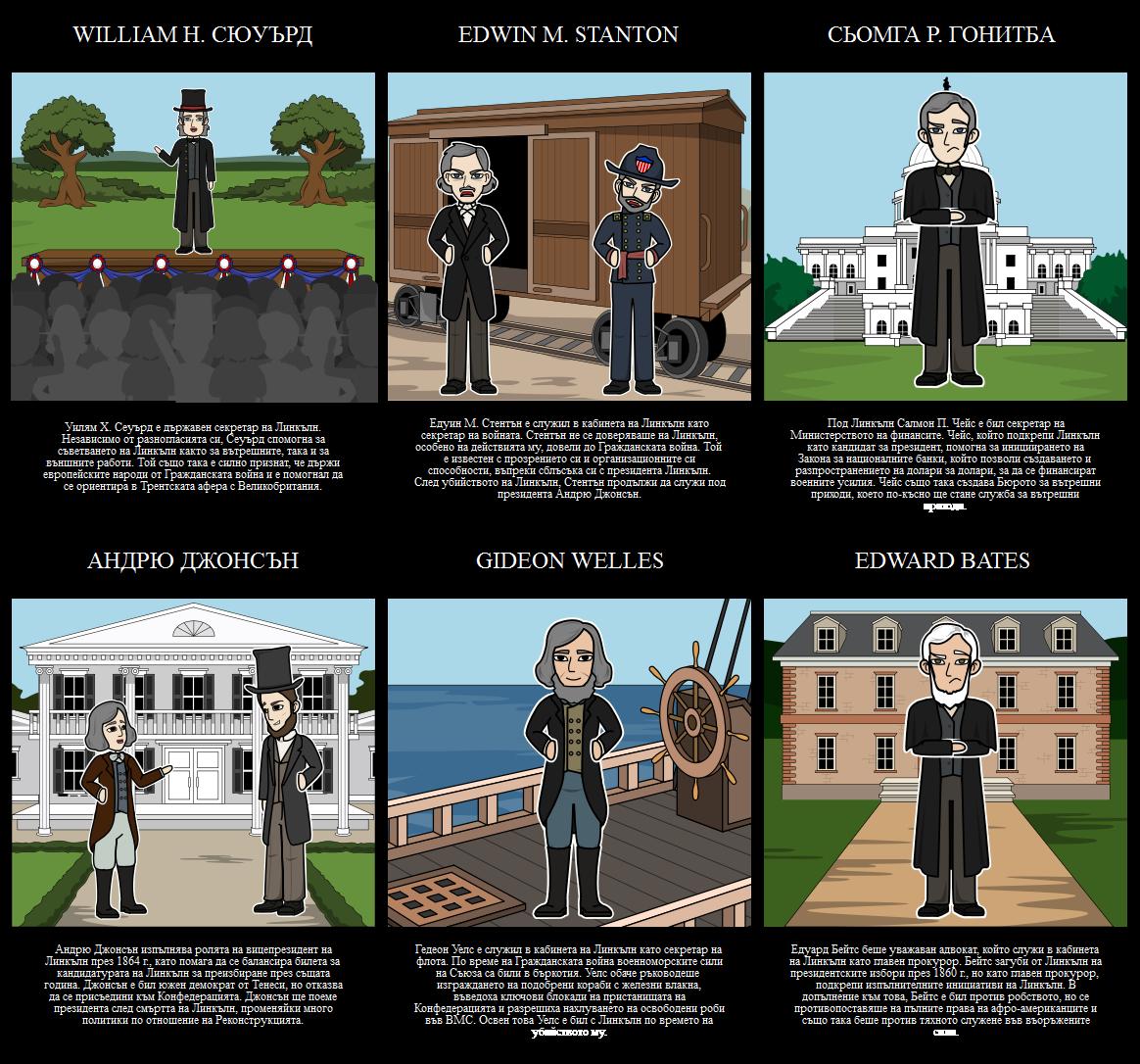 Президентството на Абрахам Линкълн - Главни Фигури на Кабинета на Линкълн