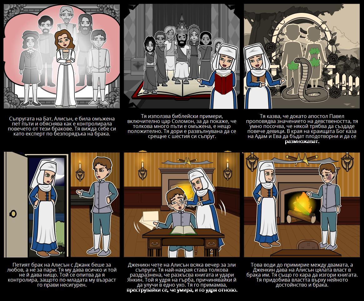 """Кентърбърийските приказки - перспектива в """"Съпругата на пролога на Бат"""""""
