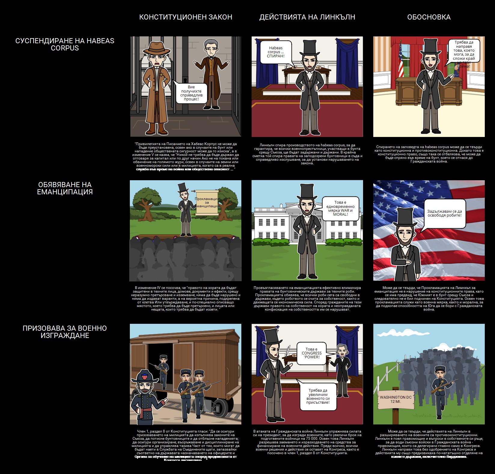Разширяването на Правомощията на Линкълн и Неговата Конституционалност
