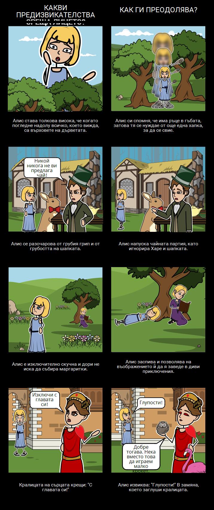 Приключенията на Алис в Страната на Чудесата - Текстови Доказателства