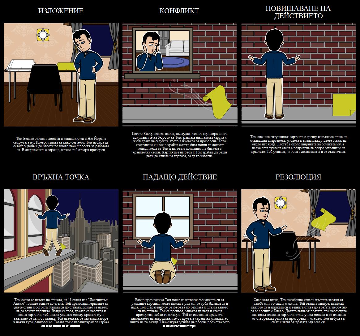 Диаграма на Графиката за Съдържанието на Джобовете на Мъртвеца