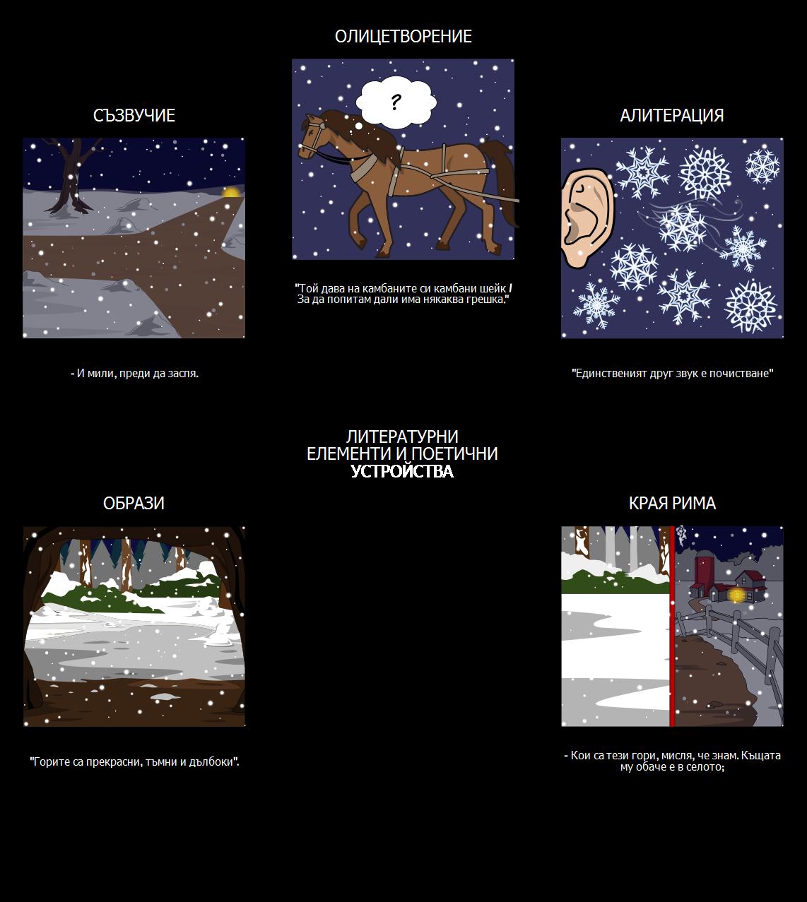 Литературни Елементи при Спиране на Гората при Снежна Вечер