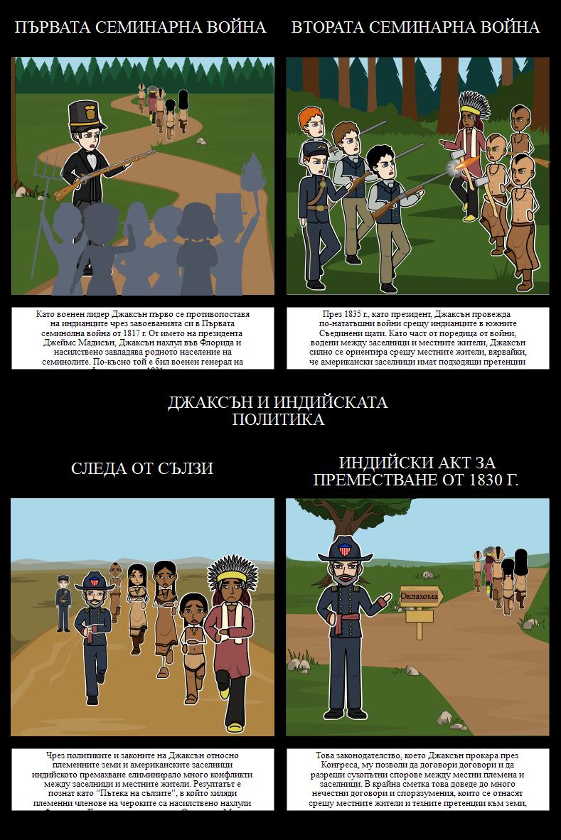 Джаксънската Демокрация - Джаксън и Индийската Политика