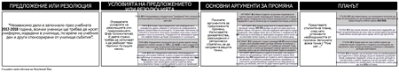 Утвърждаващи Конструктивни Устни Учебни Униформи Пример