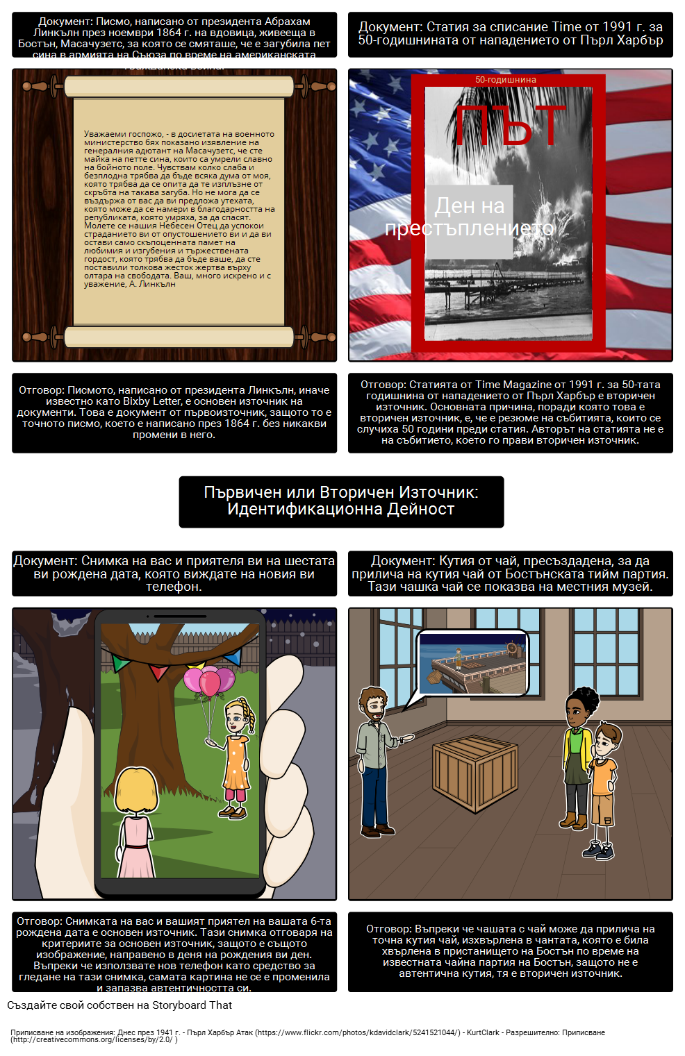 Първичен и Вторичен Източник: Идентификационна Дейност