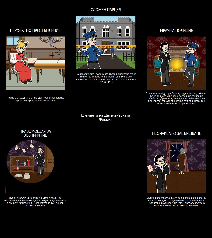 Пурпурните Елементи на Писмото на Детективската Фикция