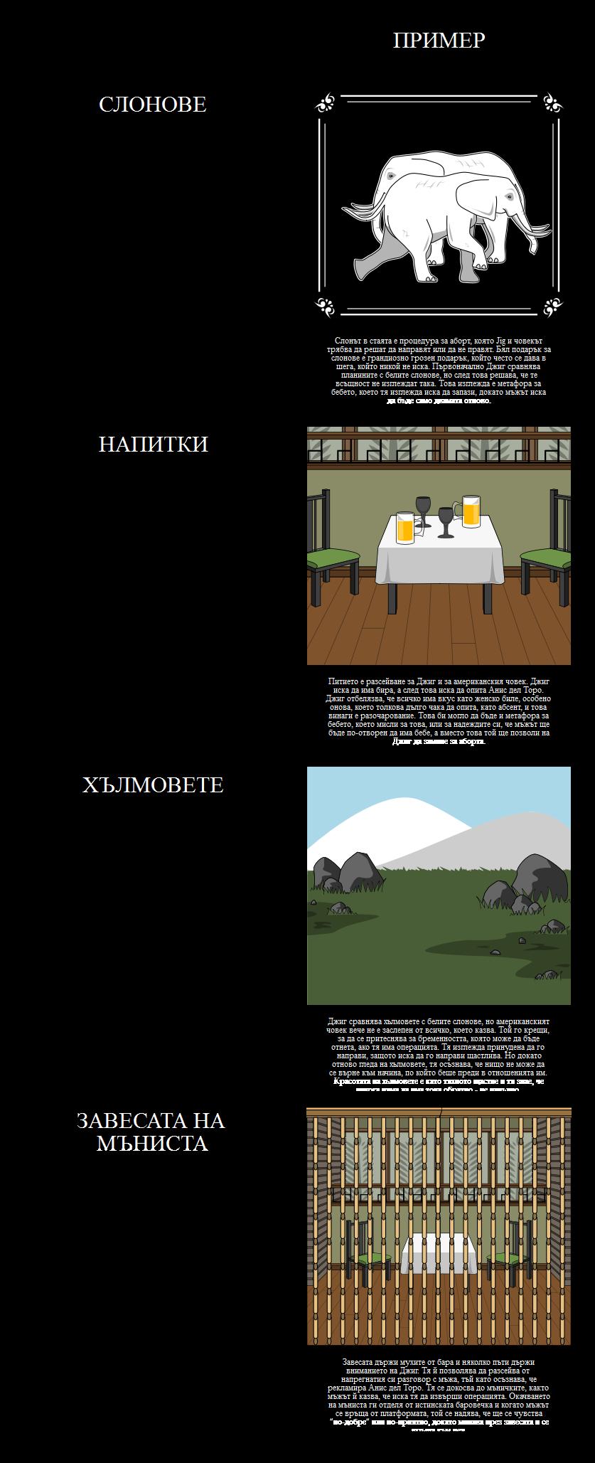 Теми, Символи и Мотиви в Хълмовете Като Бели Слонове