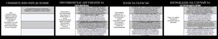 Отрицателни Конструктивни реч Учебни Униформи Пример
