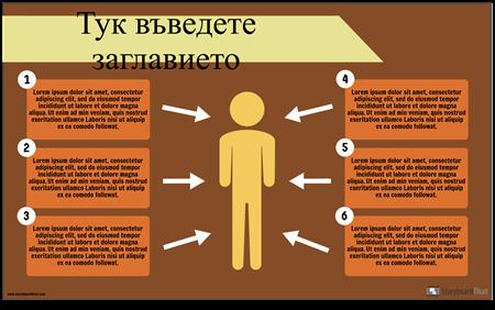 Информация за Проектиране на Потребителски Център-2