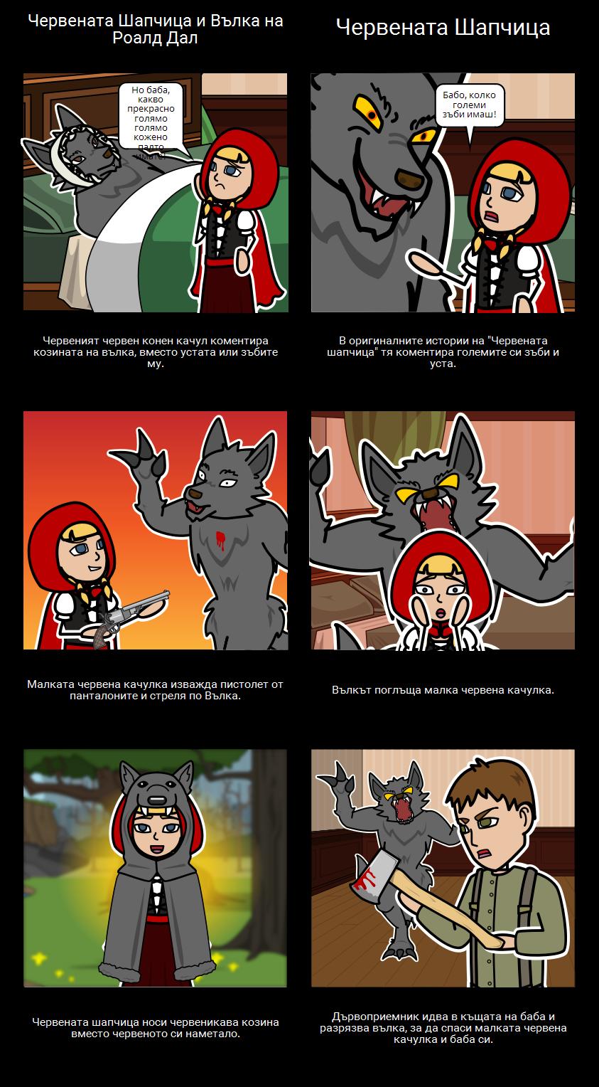 Червената Шапчица и Вълкът - Сравнение / Контраст