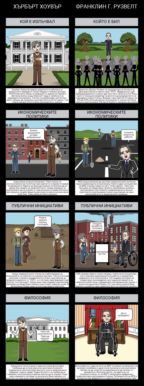 Голямата депресия - Хувър срещу ФРД: изборите от 1932 г.