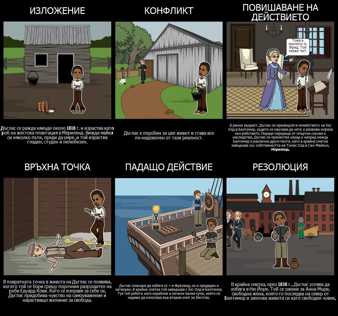 Разказ за Живота на Диаграмата на Фредерик Дъглас