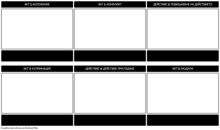 Пет-акт Структура Възпроизвеждане Диаграма Шаблон