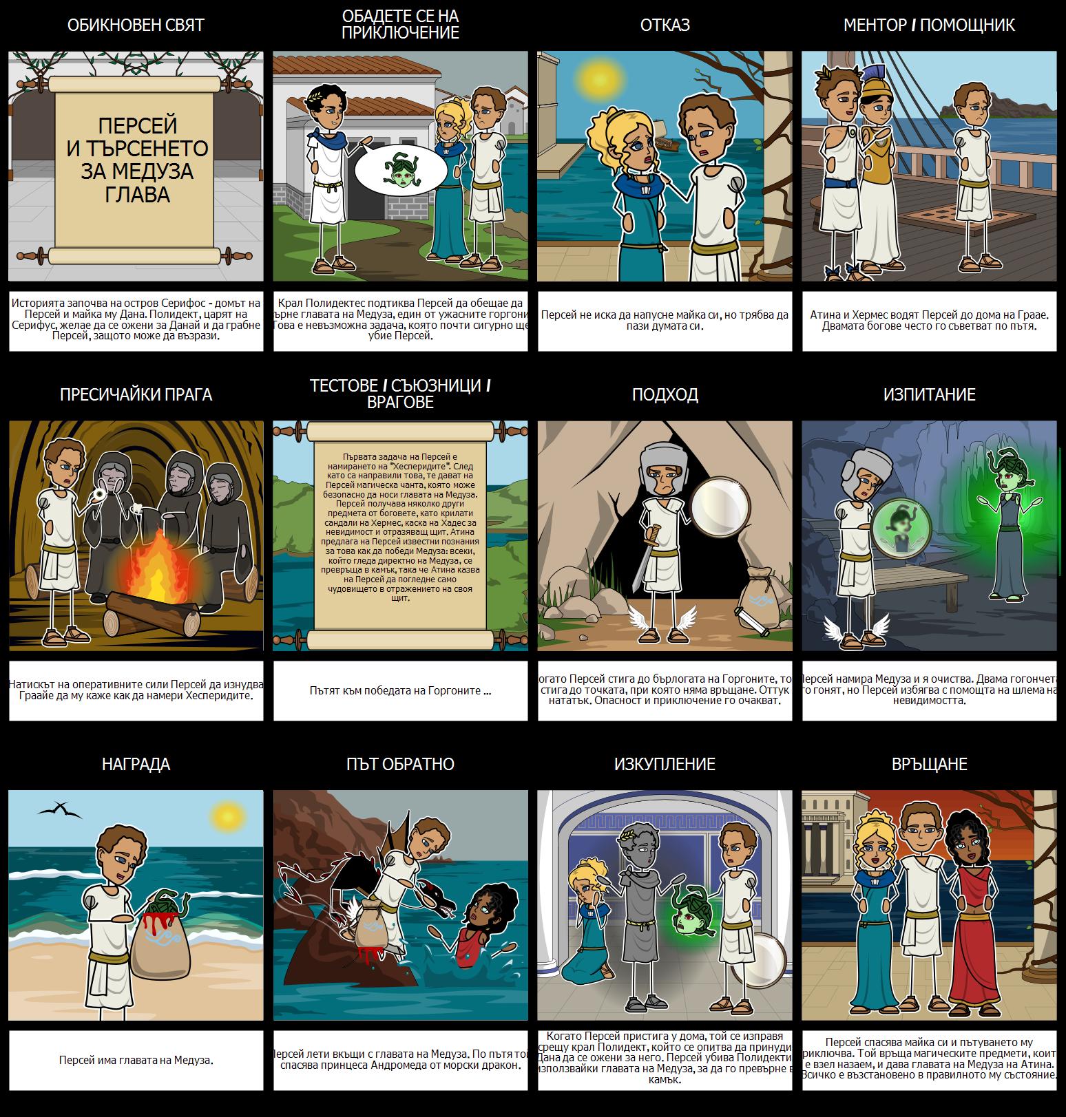 Гръцката Митология - Пътуване на Героя на Персей