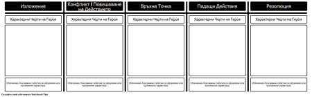 Шаблон за Еволюция на Символи - Роман / История