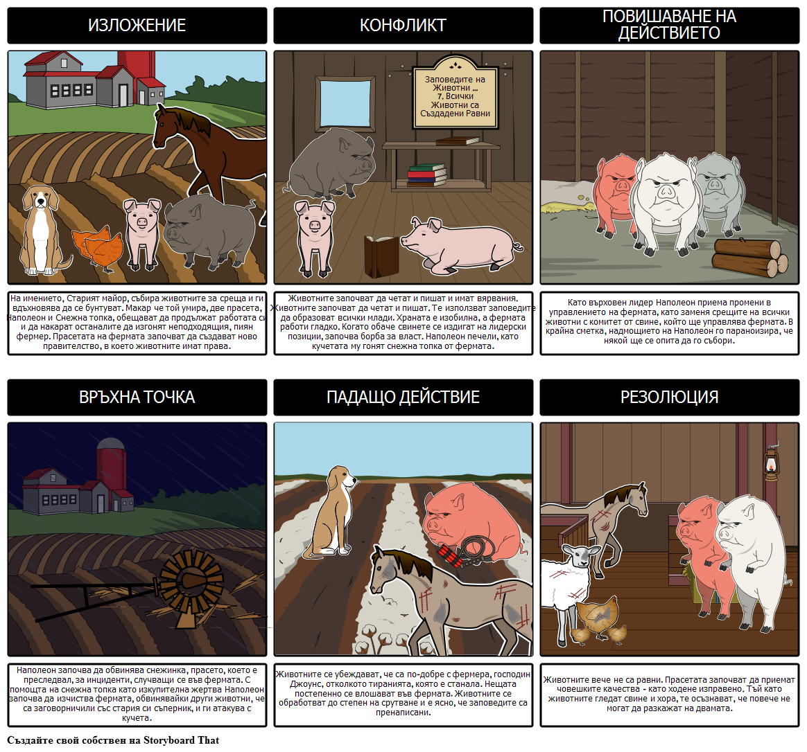Диаграма на Графиката на Графиката на Животните