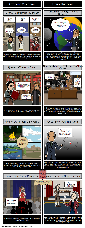 Как научната революция вдъхнови Просвещението?