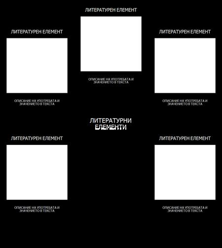 Шаблон за Паяжината на Литературните Елементи